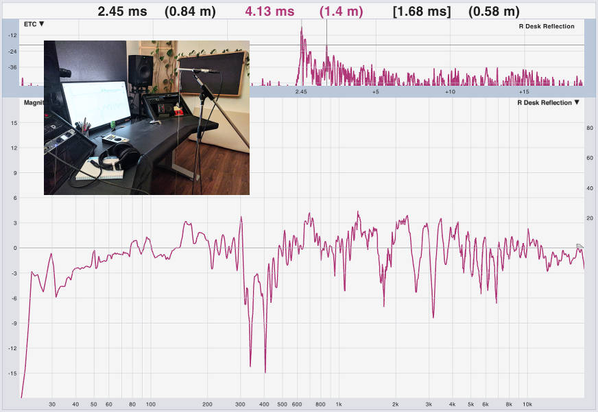 A frequency magnitude response and impulse response showing the effect of a desk reflection